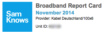 Sam Knows Broadband Report Card Provider: Kabel Deutschland 100x6