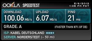 Messergebnis von speedtest.net für einen Anschluss bei Kabel Deutschland